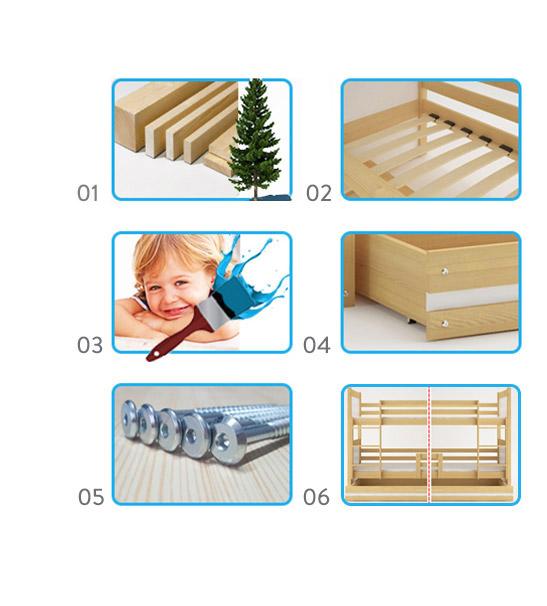 Łóżko Rico dla dzieci 190x80 piętrowe 3 osobowe Kolekcja RICO