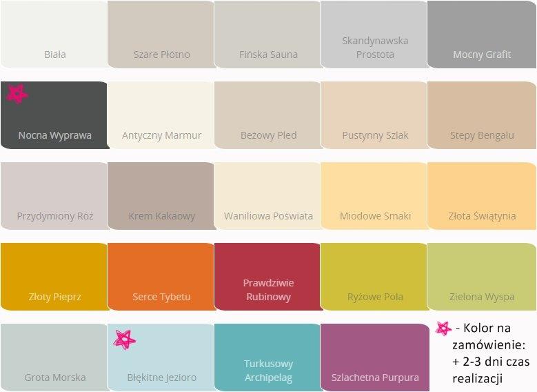 Dulux Easy Care Kuchnia łazienka 25l Kolor Wybór