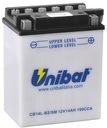 Аккумулятор unibat yb14l-b2 14ah cbr1000 gsx1100