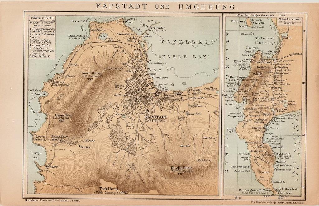 RPA KAPSZTAD I OKOLICE ROK 1898