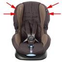 MAXI COSI PRIORI SPS - fotelik samochodowy 9-18 kg Mocowanie fotelika względem kierunku jazdy przodem do kierunku jazdy