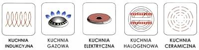 BIOL GARNEK ŻELIWNY 28cm 4L INDUKCJA GAZ [B786